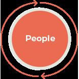 People agility icon
