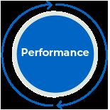 Performance agility icon